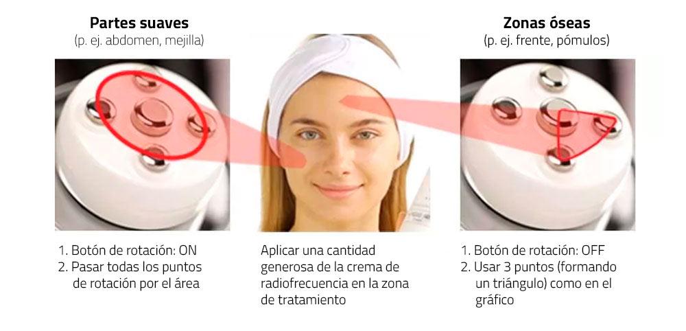 Como utilizar la radiofrecuencia facial